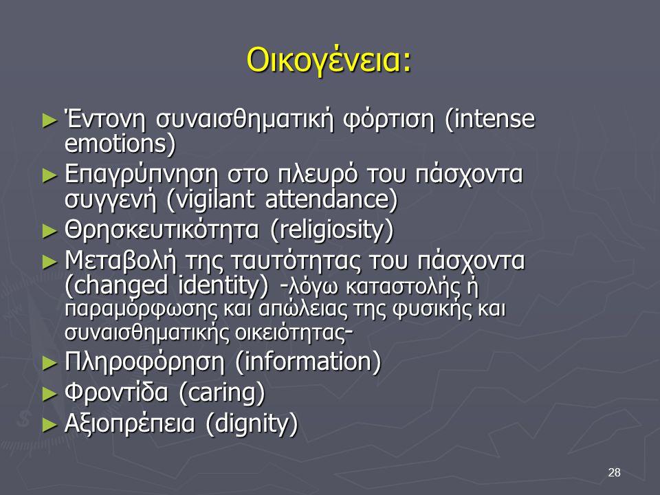 Οικογένεια: ► Έντονη συναισθηματική φόρτιση (intense emotions) ► Επαγρύπνηση σ το πλευρό του πάσχοντα συγγενή (vigilant attendance) ► Θρησκευτικότητα (religiosity) ► Μεταβολή της ταυτότητας του πάσχοντα (changed identity) - λόγω καταστολής ή παραμόρφωσης και απώλειας της φυσικής και συναισθηματικής οικειότητας - ► Πληροφόρηση (information) ► Φροντίδα (caring) ► Αξιοπρέπεια (dignity) 28