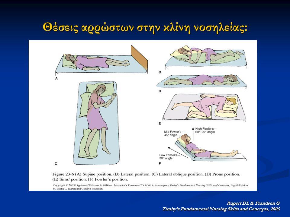 Θέσεις αρρώστων στην κλίνη νοσηλείας: Rupert DL & Frandsen G Timby's Fundamental Nursing Skills and Concepts, 2005