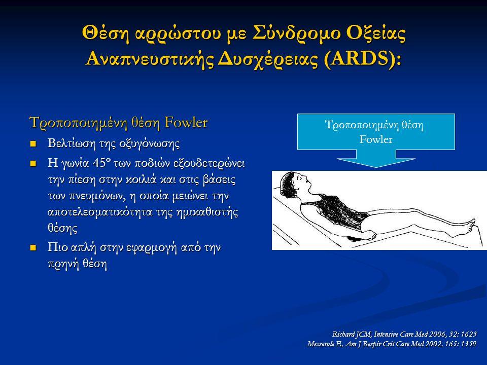 Θέση αρρώστου με Σύνδρομο Οξείας Αναπνευστικής Δυσχέρειας (ARDS): Τροποποιημένη θέση Fowler Βελτίωση της οξυγόνωσης Βελτίωση της οξυγόνωσης Η γωνία 45º των ποδιών εξουδετερώνει την πίεση στην κοιλιά και στις βάσεις των πνευμόνων, η οποία μειώνει την αποτελεσματικότητα της ημικαθιστής θέσης Η γωνία 45º των ποδιών εξουδετερώνει την πίεση στην κοιλιά και στις βάσεις των πνευμόνων, η οποία μειώνει την αποτελεσματικότητα της ημικαθιστής θέσης Πιο απλή στην εφαρμογή από την πρηνή θέση Πιο απλή στην εφαρμογή από την πρηνή θέση Τροποποιημένη θέση Fowler Richard JCM, Intensive Care Med 2006, 32: 1623 Messerole E, Am J Respir Crit Care Med 2002, 165: 1359