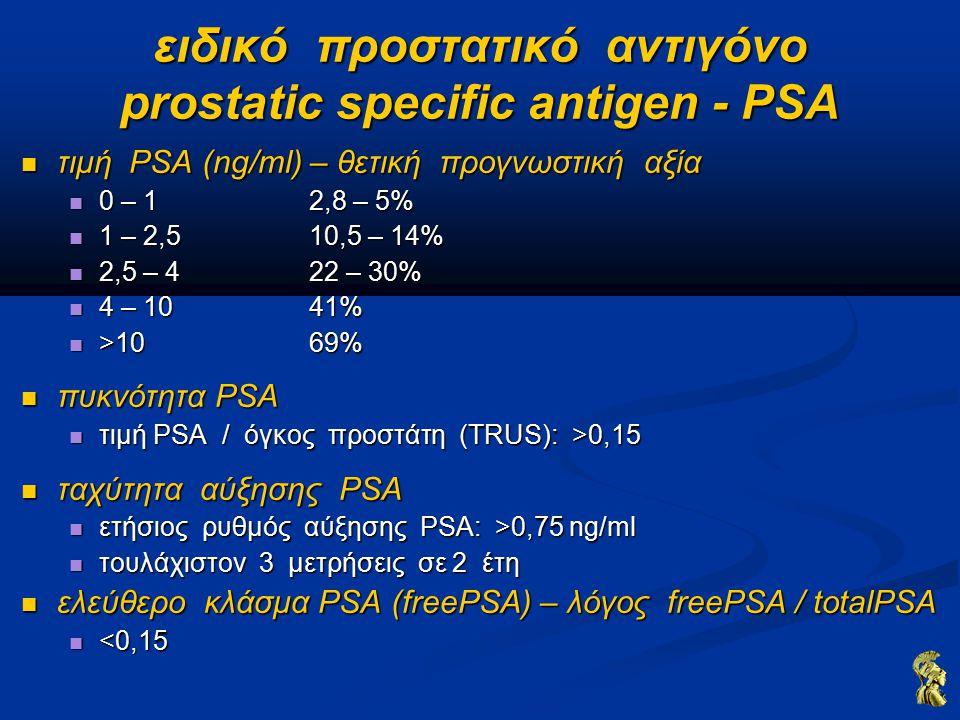 τιμή PSA (ng/ml) – θετική προγνωστική αξία τιμή PSA (ng/ml) – θετική προγνωστική αξία 0 – 12,8 – 5% 0 – 12,8 – 5% 1 – 2,510,5 – 14% 1 – 2,510,5 – 14% 2,5 – 422 – 30% 2,5 – 422 – 30% 4 – 1041% 4 – 1041% >1069% >1069% πυκνότητα PSA πυκνότητα PSA τιμή PSA / όγκος προστάτη (TRUS): >0,15 τιμή PSA / όγκος προστάτη (TRUS): >0,15 ταχύτητα αύξησης PSA ταχύτητα αύξησης PSA ετήσιος ρυθμός αύξησης PSA: >0,75 ng/ml ετήσιος ρυθμός αύξησης PSA: >0,75 ng/ml τουλάχιστον 3 μετρήσεις σε 2 έτη τουλάχιστον 3 μετρήσεις σε 2 έτη ελεύθερο κλάσμα PSA (freePSA) – λόγος freePSA / totalPSA ελεύθερο κλάσμα PSA (freePSA) – λόγος freePSA / totalPSA <0,15 <0,15 ειδικό προστατικό αντιγόνο prostatic specific antigen - PSA