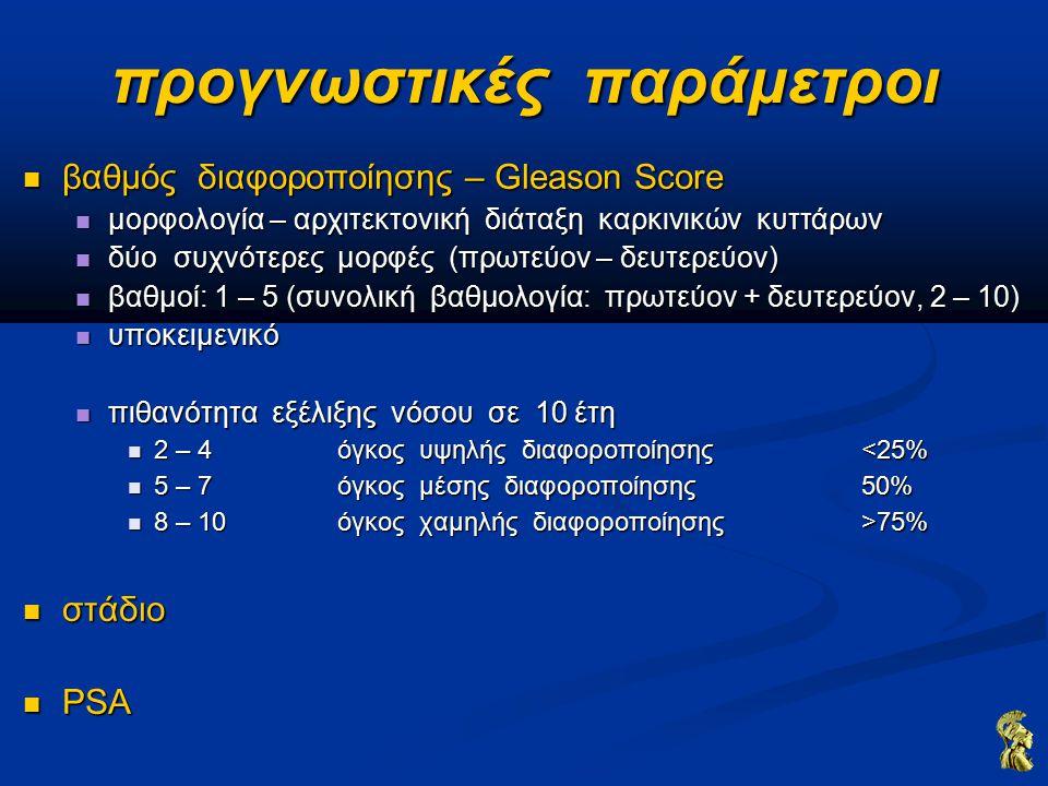 πρoγνωστικές παράμετροι βαθμός διαφοροποίησης – Gleason Score βαθμός διαφοροποίησης – Gleason Score μορφολογία – αρχιτεκτονική διάταξη καρκινικών κυττάρων μορφολογία – αρχιτεκτονική διάταξη καρκινικών κυττάρων δύο συχνότερες μορφές (πρωτεύον – δευτερεύον) δύο συχνότερες μορφές (πρωτεύον – δευτερεύον) βαθμοί: 1 – 5 (συνολική βαθμολογία: πρωτεύον + δευτερεύον, 2 – 10) βαθμοί: 1 – 5 (συνολική βαθμολογία: πρωτεύον + δευτερεύον, 2 – 10) υποκειμενικό υποκειμενικό πιθανότητα εξέλιξης νόσου σε 10 έτη πιθανότητα εξέλιξης νόσου σε 10 έτη 2 – 4όγκος υψηλής διαφοροποίησης<25% 2 – 4όγκος υψηλής διαφοροποίησης<25% 5 – 7όγκος μέσης διαφοροποίησης50% 5 – 7όγκος μέσης διαφοροποίησης50% 8 – 10όγκος χαμηλής διαφοροποίησης>75% 8 – 10όγκος χαμηλής διαφοροποίησης>75% στάδιο στάδιο PSA PSA