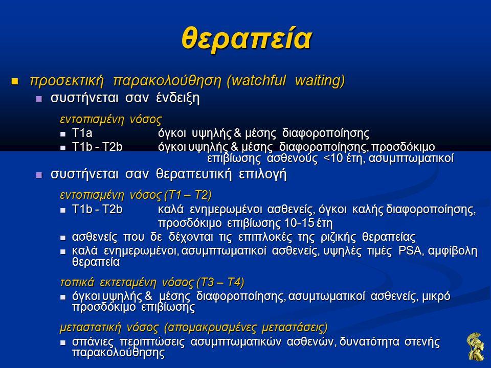 θεραπεία προσεκτική παρακολούθηση (watchful waiting) προσεκτική παρακολούθηση (watchful waiting) συστήνεται σαν ένδειξη συστήνεται σαν ένδειξη εντοπισμένη νόσος T1aόγκοι υψηλής & μέσης διαφοροποίησης T1aόγκοι υψηλής & μέσης διαφοροποίησης Τ1b - T2bόγκοι υψηλής & μέσης διαφοροποίησης, προσδόκιμο επιβίωσης ασθενούς <10 έτη, ασυμπτωματικοί Τ1b - T2bόγκοι υψηλής & μέσης διαφοροποίησης, προσδόκιμο επιβίωσης ασθενούς <10 έτη, ασυμπτωματικοί συστήνεται σαν θεραπευτική επιλογή συστήνεται σαν θεραπευτική επιλογή εντοπισμένη νόσος (Τ1 – Τ2) Τ1b - T2bκαλά ενημερωμένοι ασθενείς, όγκοι καλής διαφοροποίησης, Τ1b - T2bκαλά ενημερωμένοι ασθενείς, όγκοι καλής διαφοροποίησης, προσδόκιμο επιβίωσης 10-15 έτη ασθενείς που δε δέχονται τις επιπλοκές της ριζικής θεραπείας ασθενείς που δε δέχονται τις επιπλοκές της ριζικής θεραπείας καλά ενημερωμένοι, ασυμπτωματικοί ασθενείς, υψηλές τιμές PSA, αμφίβολη θεραπεία καλά ενημερωμένοι, ασυμπτωματικοί ασθενείς, υψηλές τιμές PSA, αμφίβολη θεραπεία τοπικά εκτεταμένη νόσος (Τ3 – Τ4) όγκοι υψηλής & μέσης διαφοροποίησης, ασυμτωματικοί ασθενείς, μικρό προσδόκιμο επιβίωσης όγκοι υψηλής & μέσης διαφοροποίησης, ασυμτωματικοί ασθενείς, μικρό προσδόκιμο επιβίωσης μεταστατική νόσος (απομακρυσμένες μεταστάσεις) σπάνιες περιπτώσεις ασυμπτωματικών ασθενών, δυνατότητα στενής παρακολούθησης σπάνιες περιπτώσεις ασυμπτωματικών ασθενών, δυνατότητα στενής παρακολούθησης