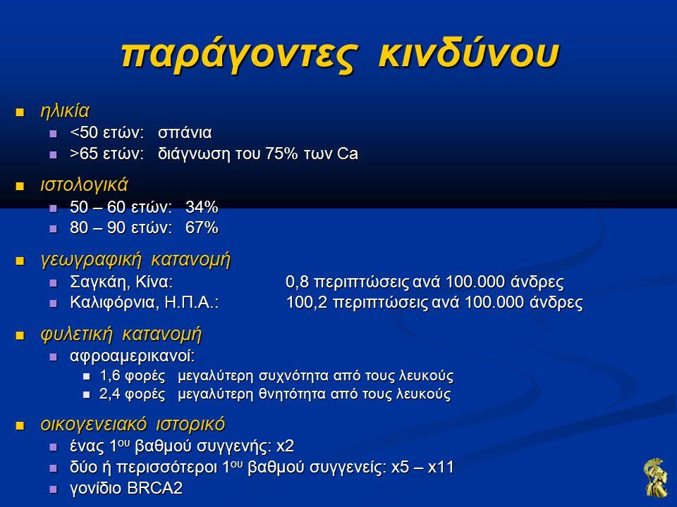 σταδιοποίηση δακτυλική εξέταση δακτυλική εξέταση PSA PSA σπινθηρογράφημα οστών σπινθηρογράφημα οστών αξονική τομογραφία (CT) ή μαγνητική τομογραφία (MRI) αξονική τομογραφία (CT) ή μαγνητική τομογραφία (MRI) ακτινογραφία θώρακα ακτινογραφία θώρακα