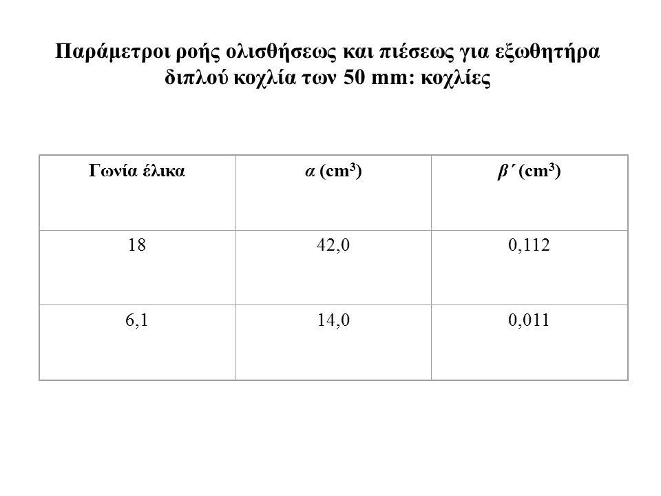 Παράμετροι ροής ολισθήσεως και πιέσεως για εξωθητήρα διπλού κοχλία των 50 mm: κοχλίες Γωνία έλικαα (cm 3 )β΄ (cm 3 ) 1842,00,112 6,114,00,011
