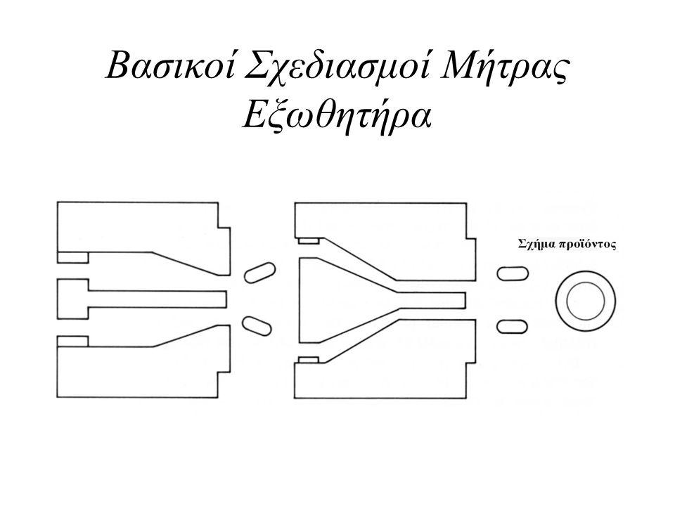Βασικοί Σχεδιασμοί Μήτρας Εξωθητήρα