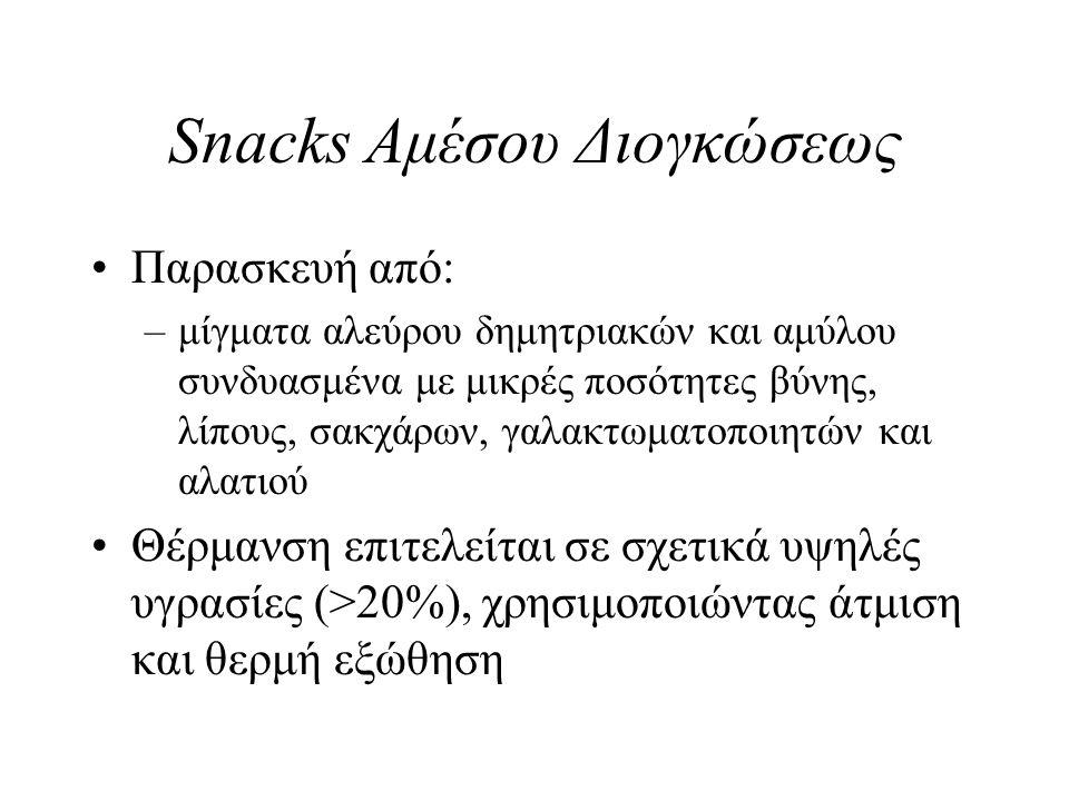 Snacks Αμέσου Διογκώσεως Παρασκευή από: –μίγματα αλεύρου δημητριακών και αμύλου συνδυασμένα με μικρές ποσότητες βύνης, λίπους, σακχάρων, γαλακτωματοπο