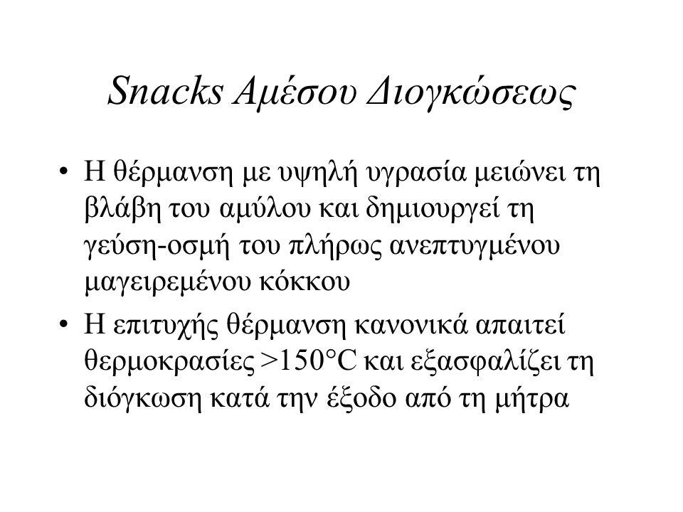 Snacks Αμέσου Διογκώσεως Η θέρμανση με υψηλή υγρασία μειώνει τη βλάβη του αμύλου και δημιουργεί τη γεύση-οσμή του πλήρως ανεπτυγμένου μαγειρεμένου κόκ