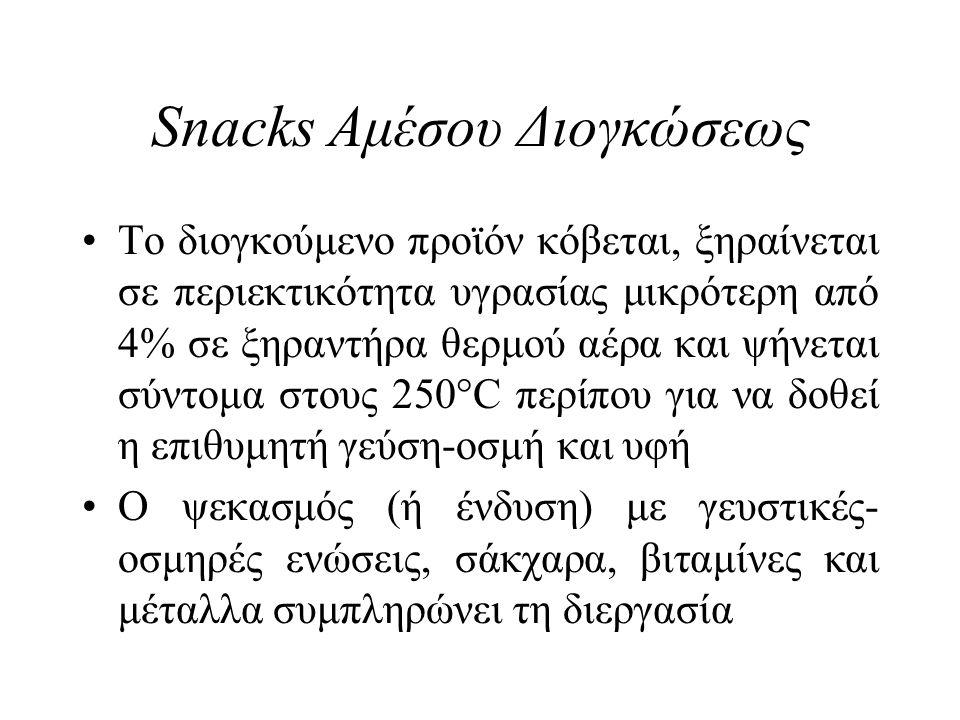 Snacks Αμέσου Διογκώσεως Το διογκούμενο προϊόν κόβεται, ξηραίνεται σε περιεκτικότητα υγρασίας μικρότερη από 4% σε ξηραντήρα θερμού αέρα και ψήνεται σύ