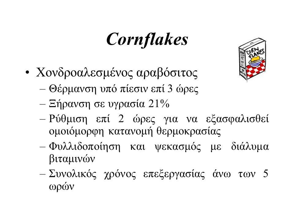 Cornflakes Χονδροαλεσμένος αραβόσιτος –Θέρμανση υπό πίεσιν επί 3 ώρες –Ξήρανση σε υγρασία 21% –Ρύθμιση επί 2 ώρες για να εξασφαλισθεί ομοιόμορφη καταν