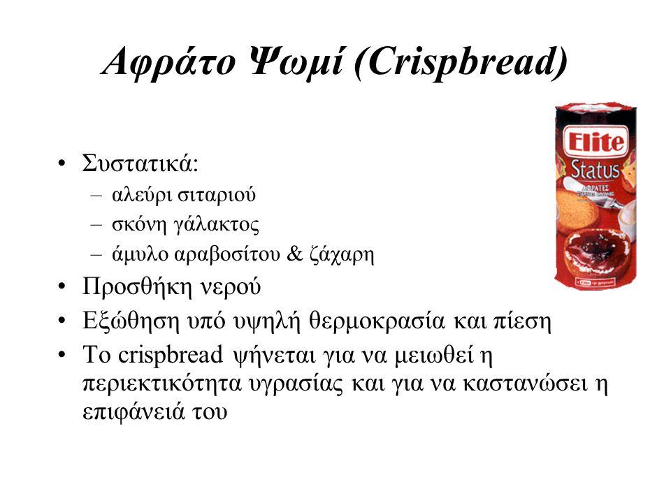 Συστατικά: –αλεύρι σιταριού –σκόνη γάλακτος –άμυλο αραβοσίτου & ζάχαρη Προσθήκη νερού Εξώθηση υπό υψηλή θερμοκρασία και πίεση Το crispbread ψήνεται γι