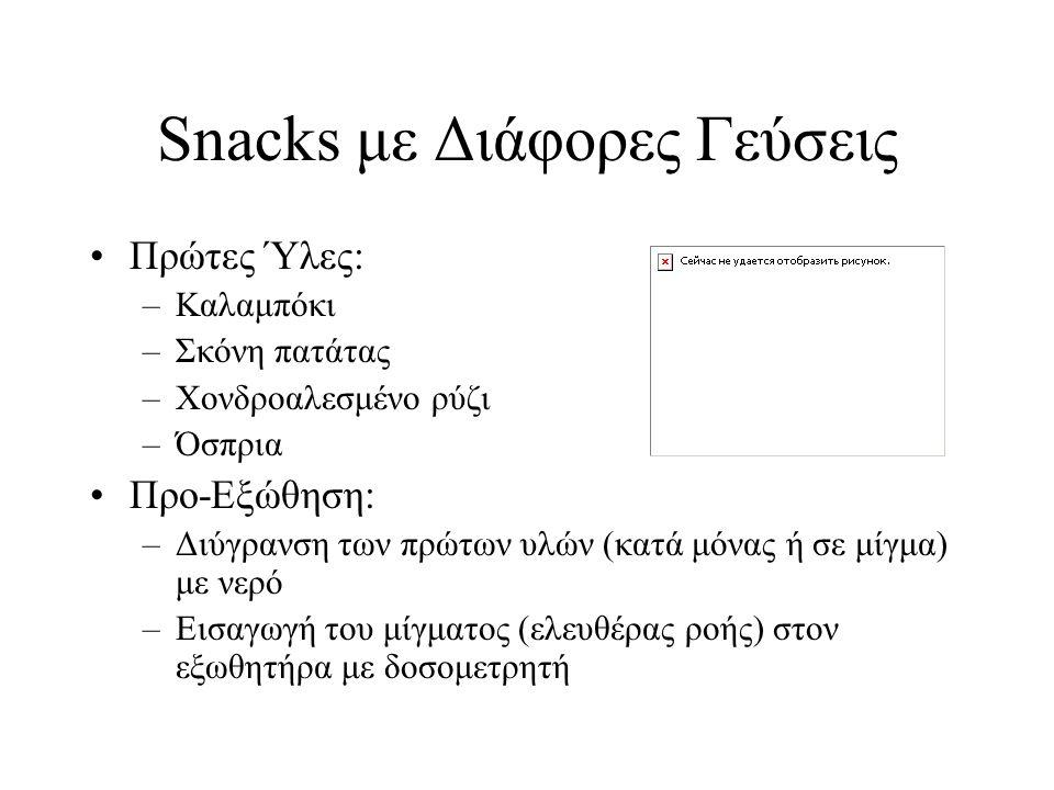 Snacks με Διάφορες Γεύσεις Πρώτες Ύλες: –Καλαμπόκι –Σκόνη πατάτας –Χονδροαλεσμένο ρύζι –Όσπρια Προ-Εξώθηση: –Διύγρανση των πρώτων υλών (κατά μόνας ή σ