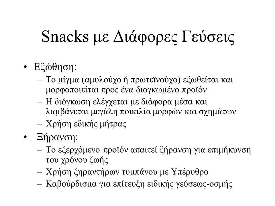 Snacks με Διάφορες Γεύσεις Εξώθηση: –Το μίγμα (αμυλούχο ή πρωτεϊνούχο) εξωθείται και μορφοποιείται προς ένα διογκωμένο προϊόν –Η διόγκωση ελέγχεται με
