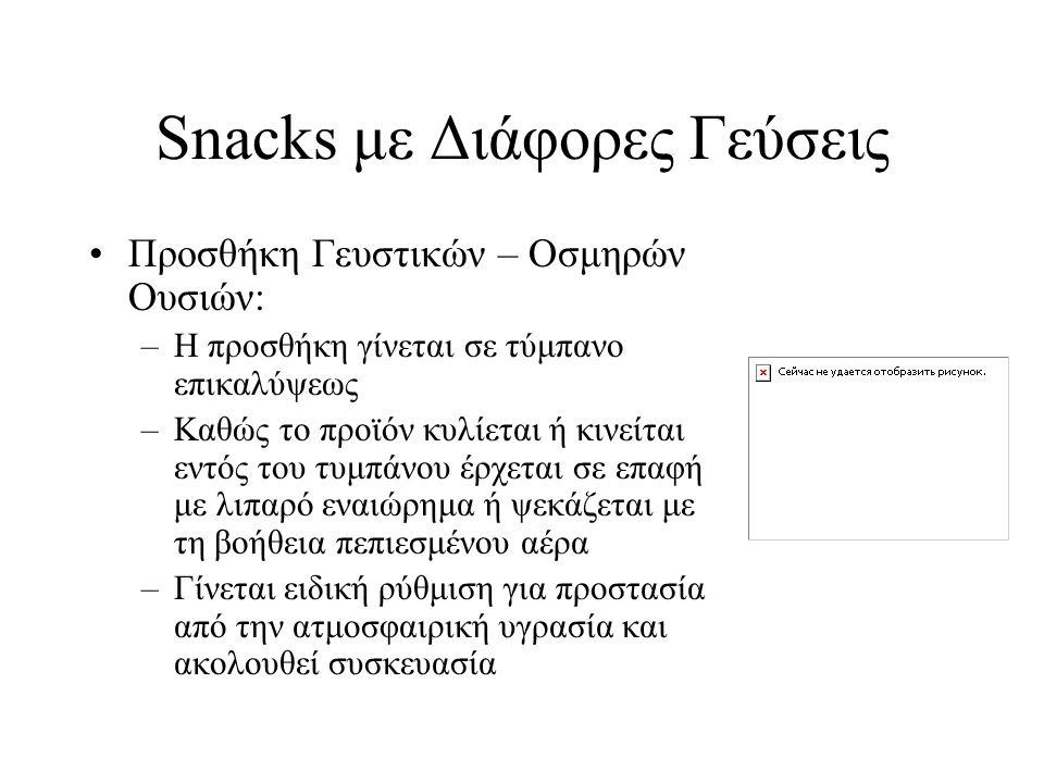 Snacks με Διάφορες Γεύσεις Προσθήκη Γευστικών – Οσμηρών Ουσιών: –Η προσθήκη γίνεται σε τύμπανο επικαλύψεως –Καθώς το προϊόν κυλίεται ή κινείται εντός