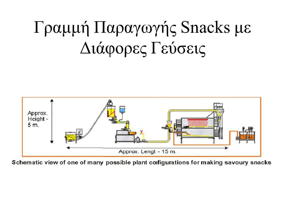 Γραμμή Παραγωγής Snacks με Διάφορες Γεύσεις