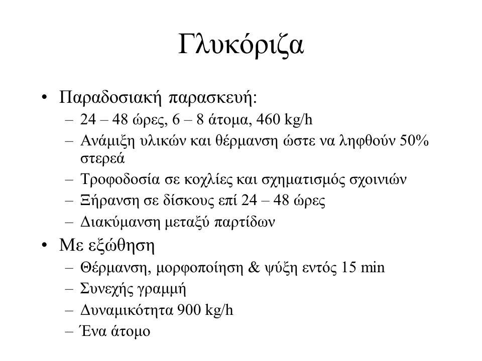 Γλυκόριζα Παραδοσιακή παρασκευή: –24 – 48 ώρες, 6 – 8 άτομα, 460 kg/h –Ανάμιξη υλικών και θέρμανση ώστε να ληφθούν 50% στερεά –Τροφοδοσία σε κοχλίες κ