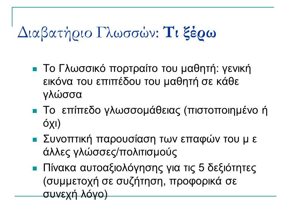 Διαβατήριο Γλωσσών: Τι ξέρω Το Γλωσσικό πορτραίτο του μαθητή: γενική εικόνα του επιπέδου του μαθητή σε κάθε γλώσσα Το επίπεδο γλωσσομάθειας (πιστοποιημένο ή όχι) Συνοπτική παρουσίαση των επαφών του μ ε άλλες γλώσσες/πολιτισμούς Πίνακα αυτοαξιολόγησης για τις 5 δεξιότητες (συμμετοχή σε συζήτηση, προφορικά σε συνεχή λόγο)