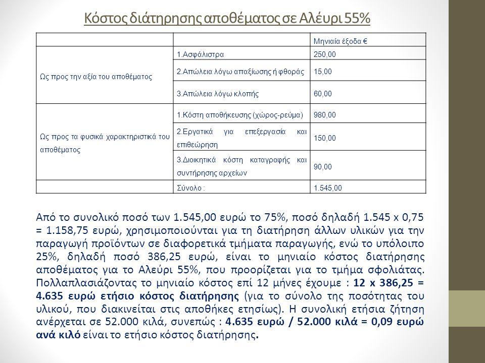 Κόστος διάτηρησης αποθέματος σε Αλέυρι 55% Από το συνολικό ποσό των 1.545,00 ευρώ το 75%, ποσό δηλαδή 1.545 x 0,75 = 1.158,75 ευρώ, χρησιμοποιούνται γ