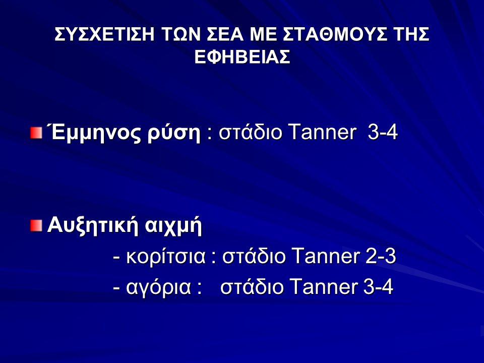 ΣΥΣΧΕΤΙΣΗ ΤΩΝ ΣΕΑ ΜΕ ΣΤΑΘΜΟΥΣ ΤΗΣ ΕΦΗΒΕΙΑΣ Έμμηνος ρύση : στάδιο Tanner 3-4 Αυξητική αιχμή - κορίτσια : στάδιο Tanner 2-3 - κορίτσια : στάδιο Tanner 2