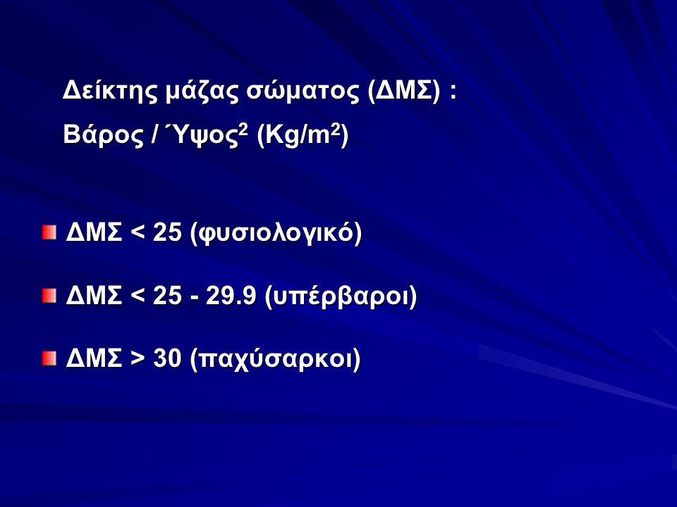 Δείκτης μάζας σώματος (ΔΜΣ) : Δείκτης μάζας σώματος (ΔΜΣ) : Βάρος / Ύψος 2 (Kg/m 2 ) Βάρος / Ύψος 2 (Kg/m 2 ) ΔΜΣ < 25 (φυσιολογικό) ΔΜΣ < 25 - 29.9 (υπέρβαροι) ΔΜΣ > 30 (παχύσαρκοι)
