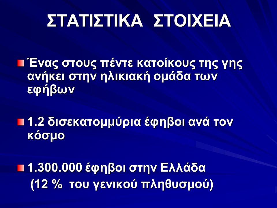 ΣΤΑΤΙΣΤΙΚΑ ΣΤΟΙΧΕΙΑ Ένας στους πέντε κατοίκους της γης ανήκει στην ηλικιακή ομάδα των εφήβων 1.2 δισεκατομμύρια έφηβοι ανά τον κόσμο 1.300.000 έφηβοι στην Ελλάδα (12 % του γενικού πληθυσμού) (12 % του γενικού πληθυσμού)