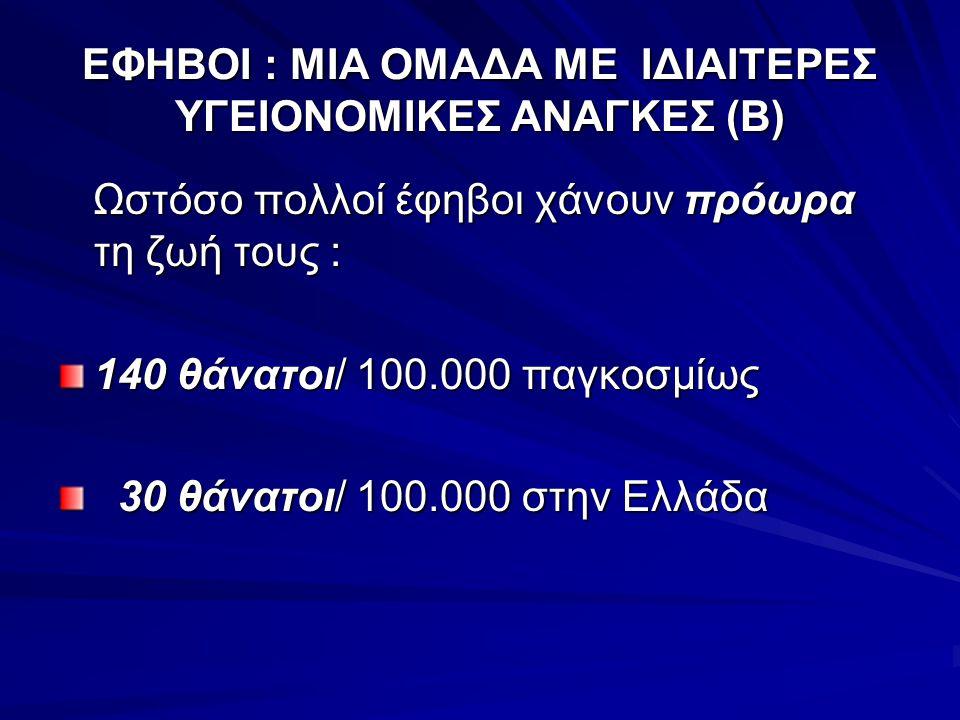 ΕΦΗΒΟΙ : ΜΙΑ ΟΜΑΔΑ ΜΕ ΙΔΙΑΙΤΕΡΕΣ ΥΓΕΙΟΝΟΜΙΚΕΣ ΑΝΑΓΚΕΣ (Β) Ωστόσο πολλοί έφηβοι χάνουν πρόωρα τη ζωή τους : Ωστόσο πολλοί έφηβοι χάνουν πρόωρα τη ζωή τους : 140 θάνατοι/ 100.000 παγκοσμίως 30 θάνατοι/ 100.000 στην Ελλάδα 30 θάνατοι/ 100.000 στην Ελλάδα