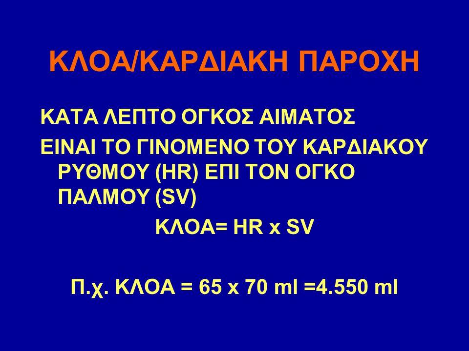 ΚΛΟΑ/ΚΑΡΔΙΑΚΗ ΠΑΡΟΧΗ ΚΑΤΑ ΛΕΠΤΟ ΟΓΚΟΣ ΑΙΜΑΤΟΣ ΕΙΝΑΙ ΤΟ ΓΙΝΟΜΕΝΟ ΤΟΥ ΚΑΡΔΙΑΚΟΥ ΡΥΘΜΟΥ (HR) ΕΠΙ ΤΟΝ ΟΓΚΟ ΠΑΛΜΟΥ (SV) ΚΛΟΑ= HR x SV Π.χ.