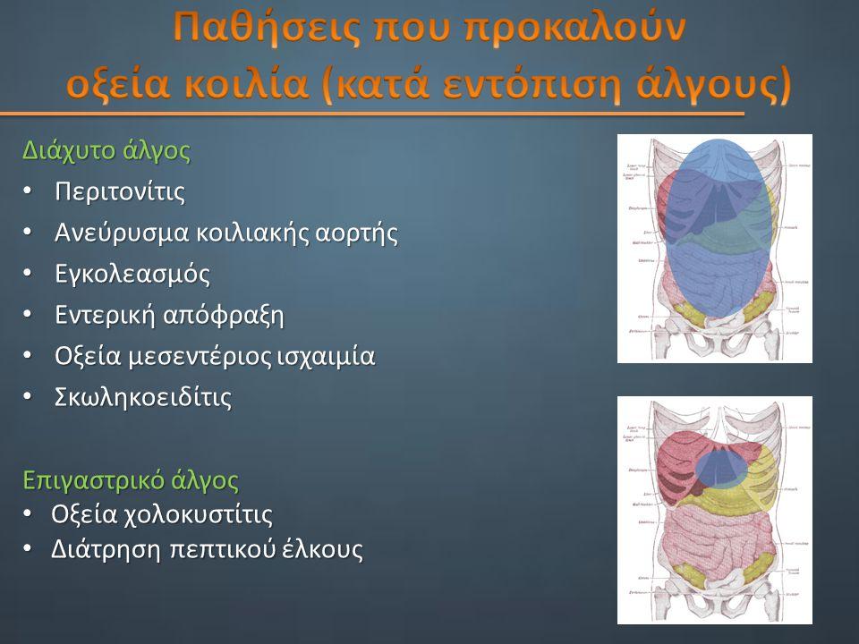 Διάχυτο άλγος Περιτονίτις Περιτονίτις Ανεύρυσμα κοιλιακής αορτής Ανεύρυσμα κοιλιακής αορτής Εγκολεασμός Εγκολεασμός Εντερική απόφραξη Εντερική απόφραξη Οξεία μεσεντέριος ισχαιμία Οξεία μεσεντέριος ισχαιμία Σκωληκοειδίτις Σκωληκοειδίτις Επιγαστρικό άλγος Επιγαστρικό άλγος Οξεία χολοκυστίτις Οξεία χολοκυστίτις Διάτρηση πεπτικού έλκους Διάτρηση πεπτικού έλκους