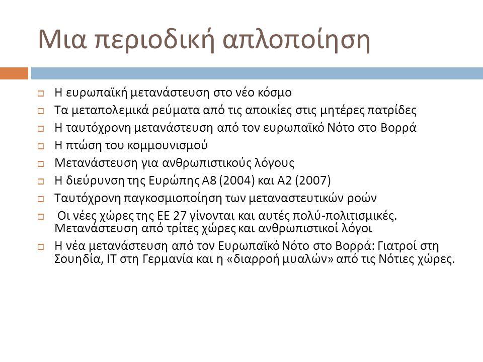 Μια περιοδική απλοποίηση  Η ευρωπαϊκή μετανάστευση στο νέο κόσμο  Τα μεταπολεμικά ρεύματα από τις αποικίες στις μητέρες πατρίδες  Η ταυτόχρονη μετανάστευση από τον ευρωπαϊκό Νότο στο Βορρά  Η πτώση του κομμουνισμού  Μετανάστευση για ανθρωπιστικούς λόγους  Η διεύρυνση της Ευρώπης Α 8 (2004) και Α 2 (2007)  Ταυτόχρονη παγκοσμιοποίηση των μεταναστευτικών ροών  Οι νέες χώρες της ΕΕ 27 γίνονται και αυτές πολύ - πολιτισμικές.