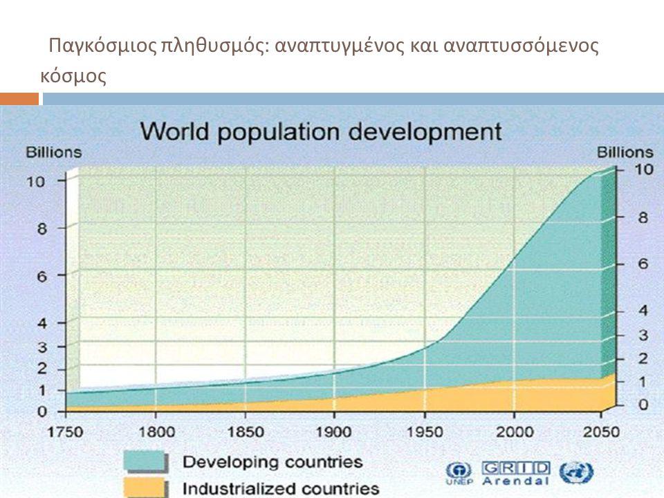 Παγκόσμιος πληθυσμός : αναπτυγμένος και αναπτυσσόμενος κόσμος