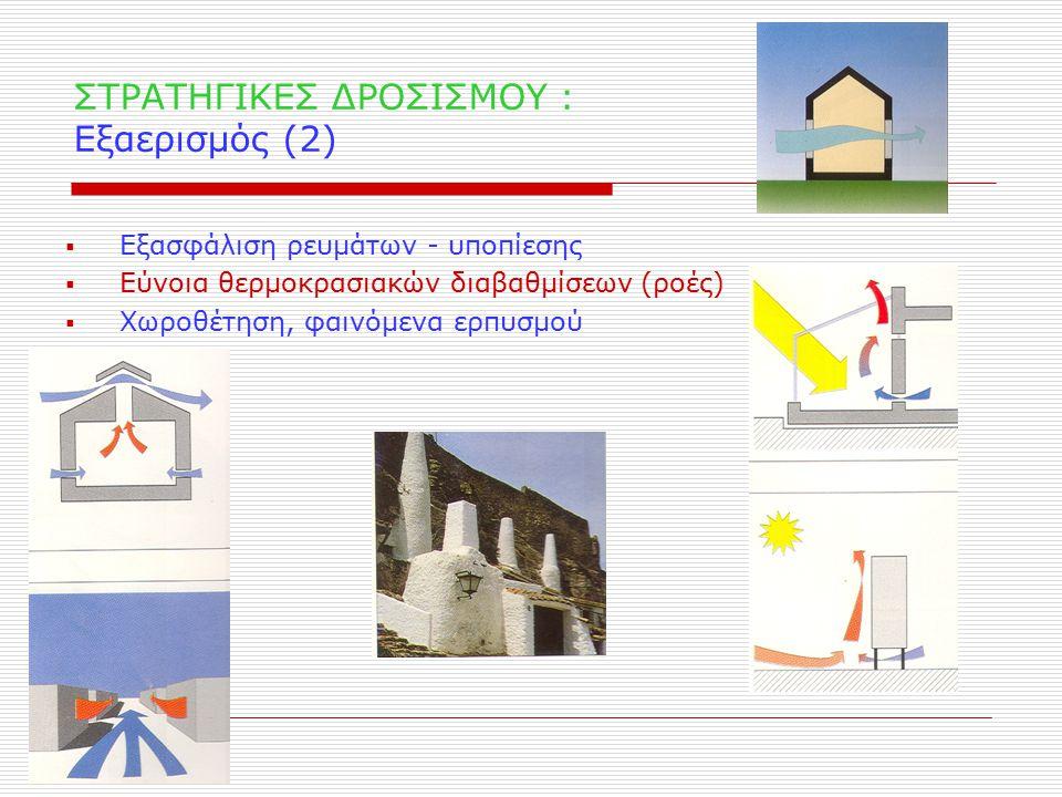 ΣΤΡΑΤΗΓΙΚΕΣ ΔΡΟΣΙΣΜΟΥ : Εξαερισμός (2)  Εξασφάλιση ρευμάτων - υποπίεσης  Εύνοια θερμοκρασιακών διαβαθμίσεων (ροές)  Χωροθέτηση, φαινόμενα ερπυσμού