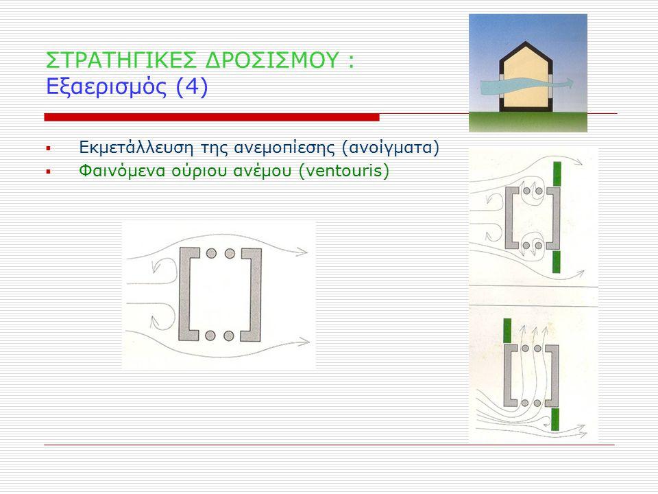 ΣΤΡΑΤΗΓΙΚΕΣ ΔΡΟΣΙΣΜΟΥ : Εξαερισμός (4)  Εκμετάλλευση της ανεμοπίεσης (ανοίγματα)  Φαινόμενα ούριου ανέμου (ventouris)