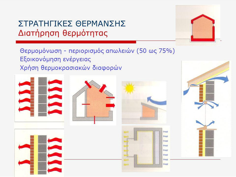ΣΤΡΑΤΗΓΙΚΕΣ ΘΕΡΜΑΝΣΗΣ Διατήρηση θερμότητας Θερμομόνωση - περιορισμός απωλειών (50 ως 75%) Εξοικονόμηση ενέργειας Χρήση θερμοκρασιακών διαφορών