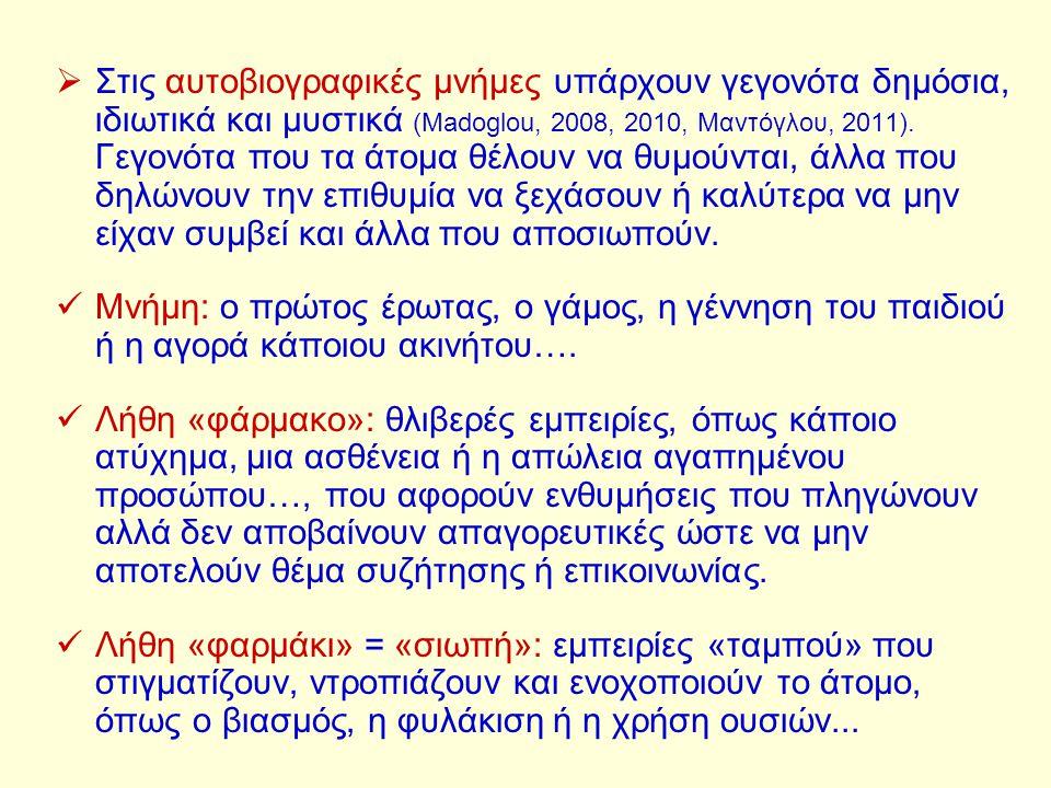  Στις αυτοβιογραφικές μνήμες υπάρχουν γεγονότα δημόσια, ιδιωτικά και μυστικά (Madoglou, 2008, 2010, Μαντόγλου, 2011).