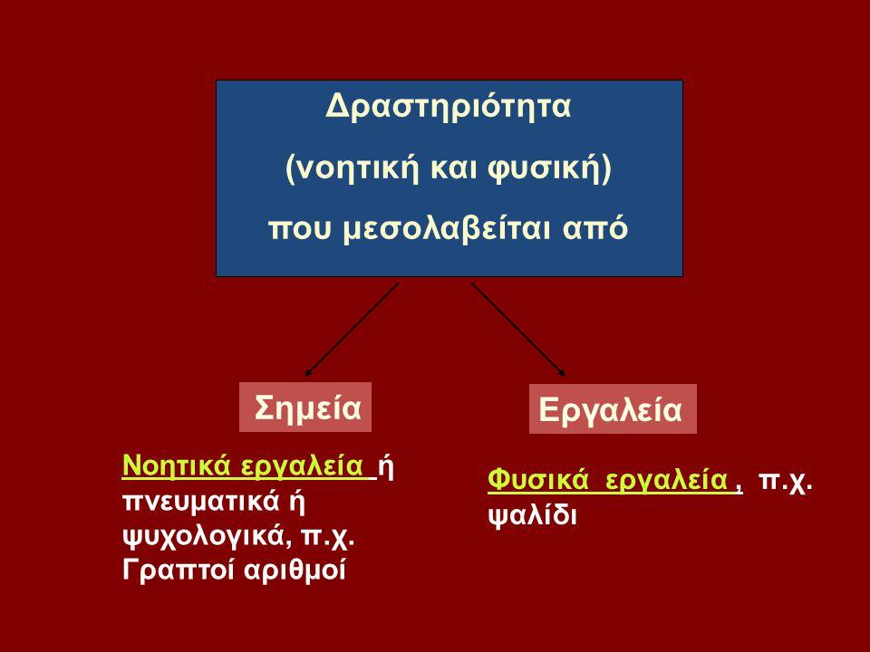 Δραστηριότητα (νοητική και φυσική) που μεσολαβείται από Νοητικά εργαλεία ή πνευματικά ή ψυχολογικά, π.χ. Γραπτοί αριθμοί Φυσικά εργαλεία, π.χ. ψαλίδι
