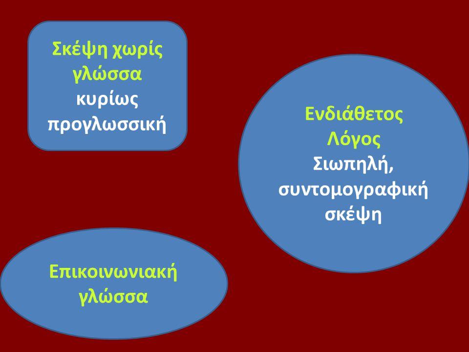 Σκέψη χωρίς γλώσσα κυρίως προγλωσσική Επικοινωνιακή γλώσσα Ενδιάθετος Λόγος Σιωπηλή, συντομογραφική σκέψη