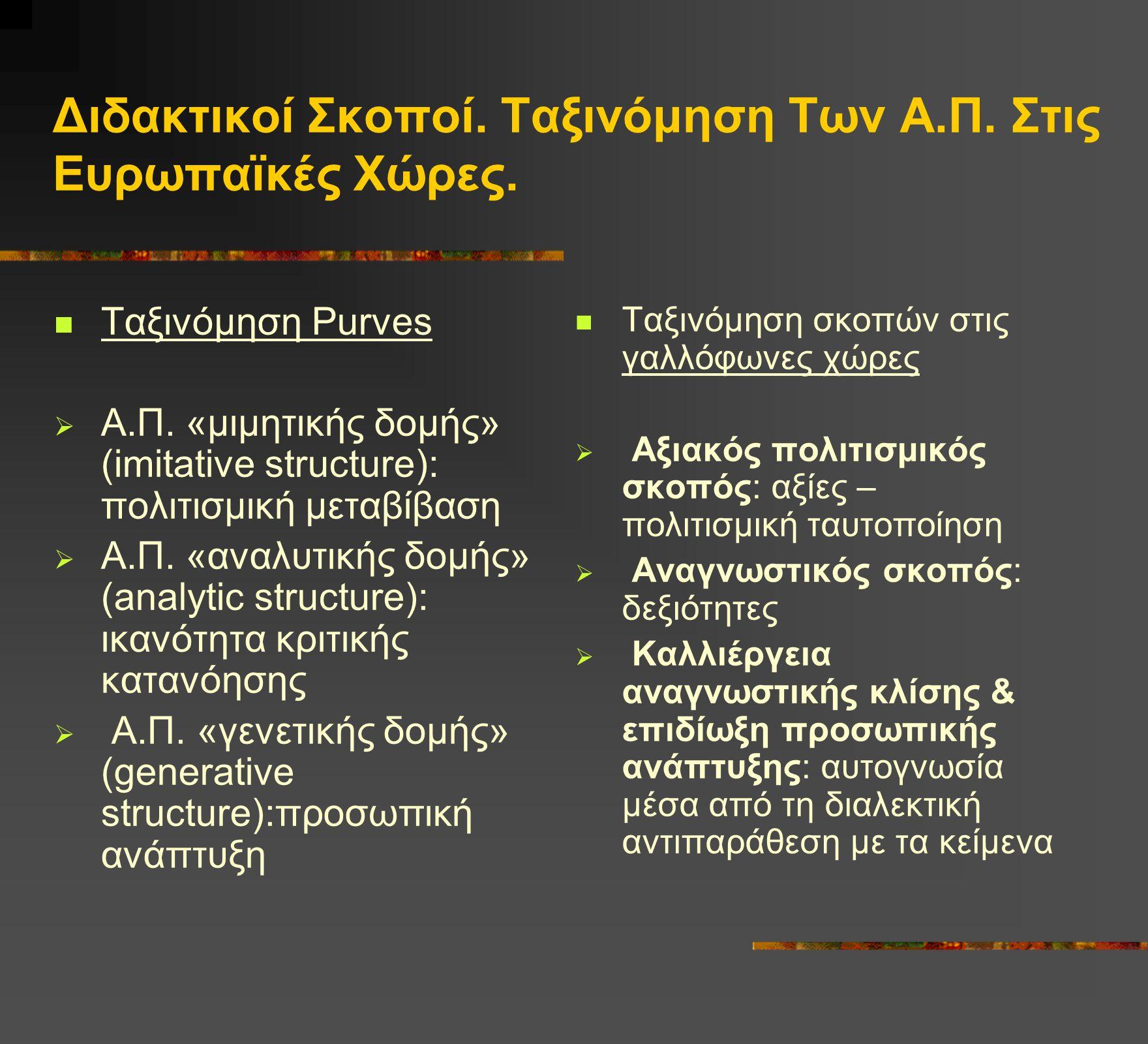 Ελληνικό Πρόγραμμα Σπουδών Α.Π 1985-1999: Πολιτισμική μεταβίβαση Ε.Π.Π.Σ (1998-99).: Δημιουργία επαρκών αναγνωστών (αναλυτική δομή) αλλά και πίστη στην ευεργετική επίδραση της ποιοτικής λογοτεχνίας στο μαθητικό κοινό Π.Σ (1999-2000): εδραίωση στοιχείων της αναλυτικής δομής και ενσωμάτωση στοιχείων της γενετικής δομής, χωρίς όμως σαφείς ιεραρχήσεις ΑΠΠΣ (2002): έμφαση στην αισθητική και –λιγότερο- στη γλωσσική λειτουργία της λογ., αλλά και στη βιωματική ανταπόκριση και τις δημιουργικές αναγνώσεις ΔΕΠΠΣ (2002): Όλοι οι μέχρι τώρα σκοποί.