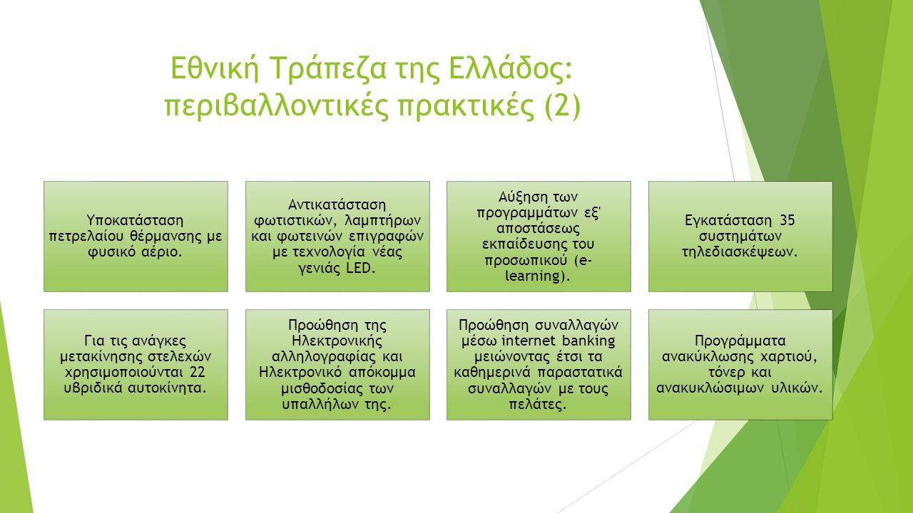 Τράπεζα Πειραιώς: περιβαλλοντικές πρακτικές (1) Επενδύσεις κελύφους με θερμομόνωση, εσωτερικά ή εξωτερικά των κτιρίων.