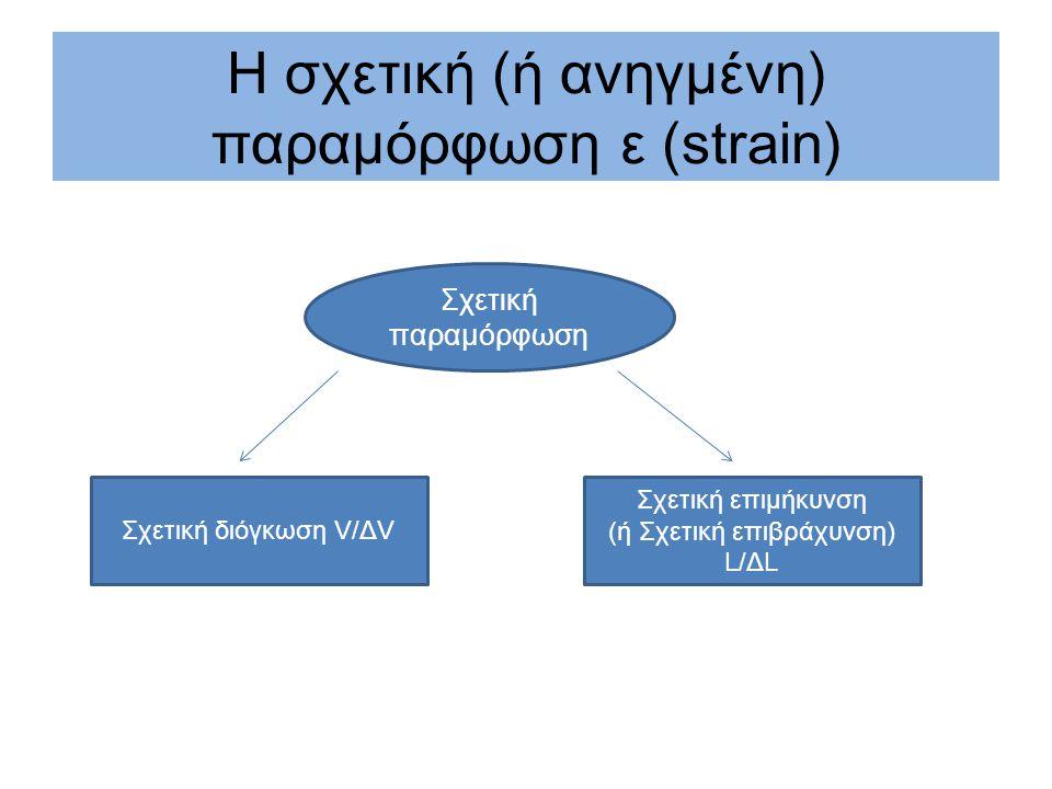 Η σχετική (ή ανηγμένη) παραμόρφωση ε (strain) Σχετική παραμόρφωση Σχετική διόγκωση V/ΔV Σχετική επιμήκυνση (ή Σχετική επιβράχυνση) L/ΔL