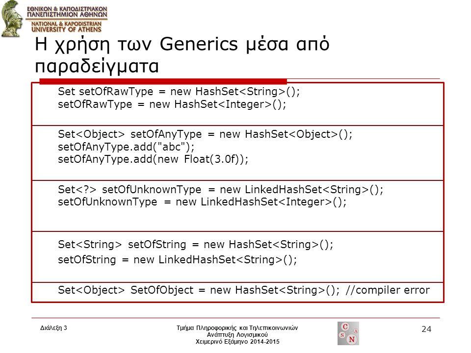 Διάλεξη 3 Τμήμα Πληροφορικής και Τηλεπικοινωνιών Ανάπτυξη Λογισμικού Χειμερινό Εξάμηνο 2014-2015 24 Η χρήση των Generics μέσα από παραδείγματα Set setOfRawType = new HashSet (); setOfRawType = new HashSet (); Set setOfAnyType = new HashSet (); setOfAnyType.add( abc ); setOfAnyType.add(new Float(3.0f)); Set setOfUnknownType = new LinkedHashSet (); setOfUnknownType = new LinkedHashSet (); Set setOfString = new HashSet (); setOfString = new LinkedHashSet (); Set SetOfObject = new HashSet (); //compiler error