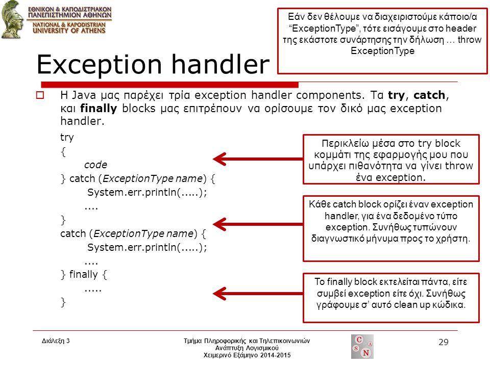 Διάλεξη 3 Τμήμα Πληροφορικής και Τηλεπικοινωνιών Ανάπτυξη Λογισμικού Χειμερινό Εξάμηνο 2014-2015 29 Exception handler  Η Java μας παρέχει τρία exception handler components.