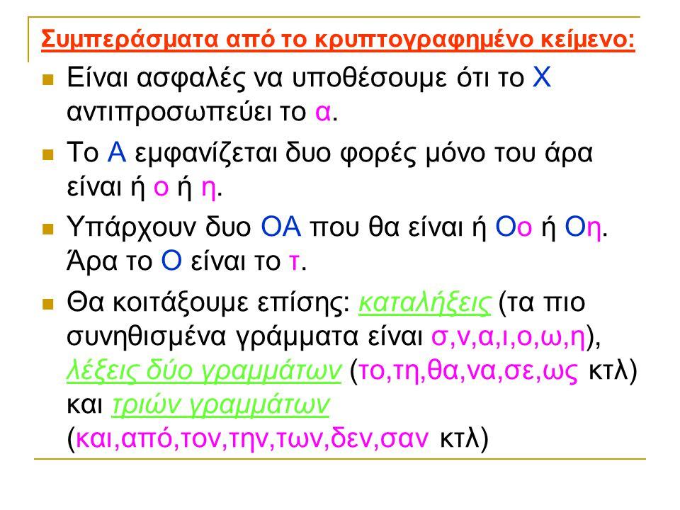 Συμπεράσματα από το κρυπτογραφημένο κείμενο: Είναι ασφαλές να υποθέσουμε ότι το Χ αντιπροσωπεύει το α.