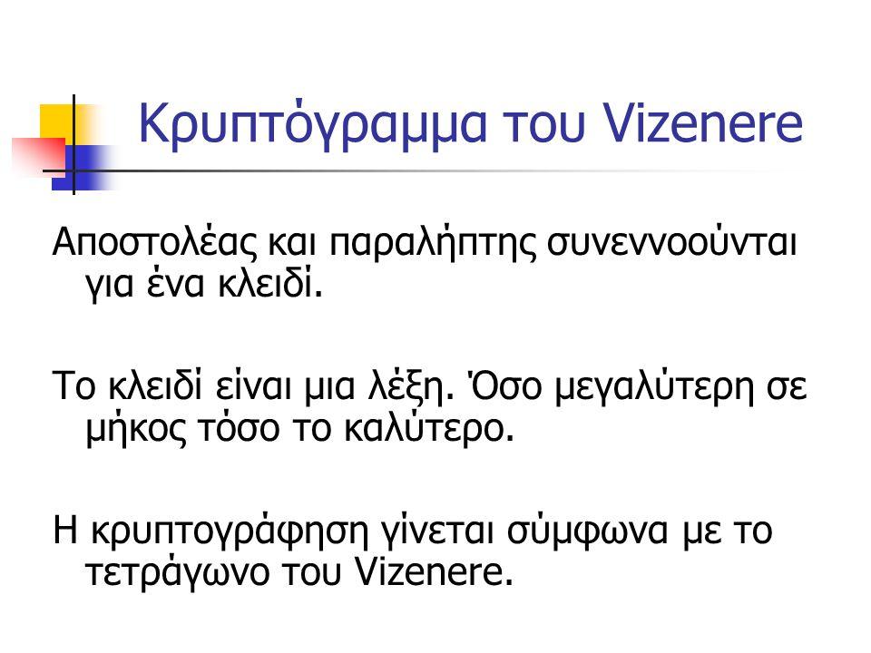 Κρυπτόγραμμα του Vizenere Αποστολέας και παραλήπτης συνεννοούνται για ένα κλειδί.