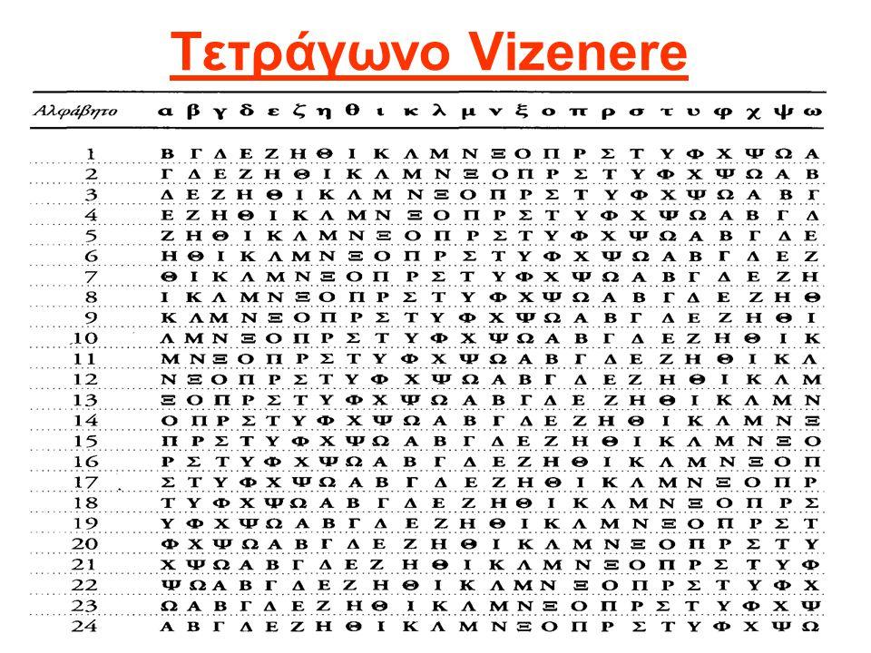 Τετράγωνο Vizenere