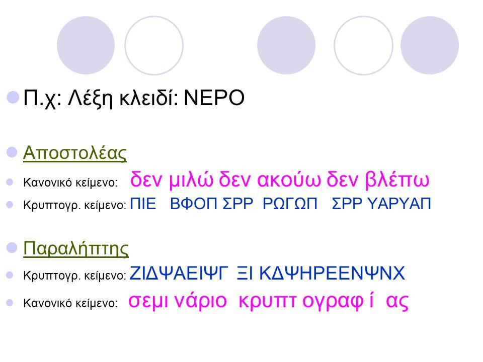 Π.χ: Λέξη κλειδί: ΝΕΡΟ Αποστολέας Κανονικό κείμενο: δεν μιλώ δεν ακούω δεν βλέπω Κρυπτογρ.