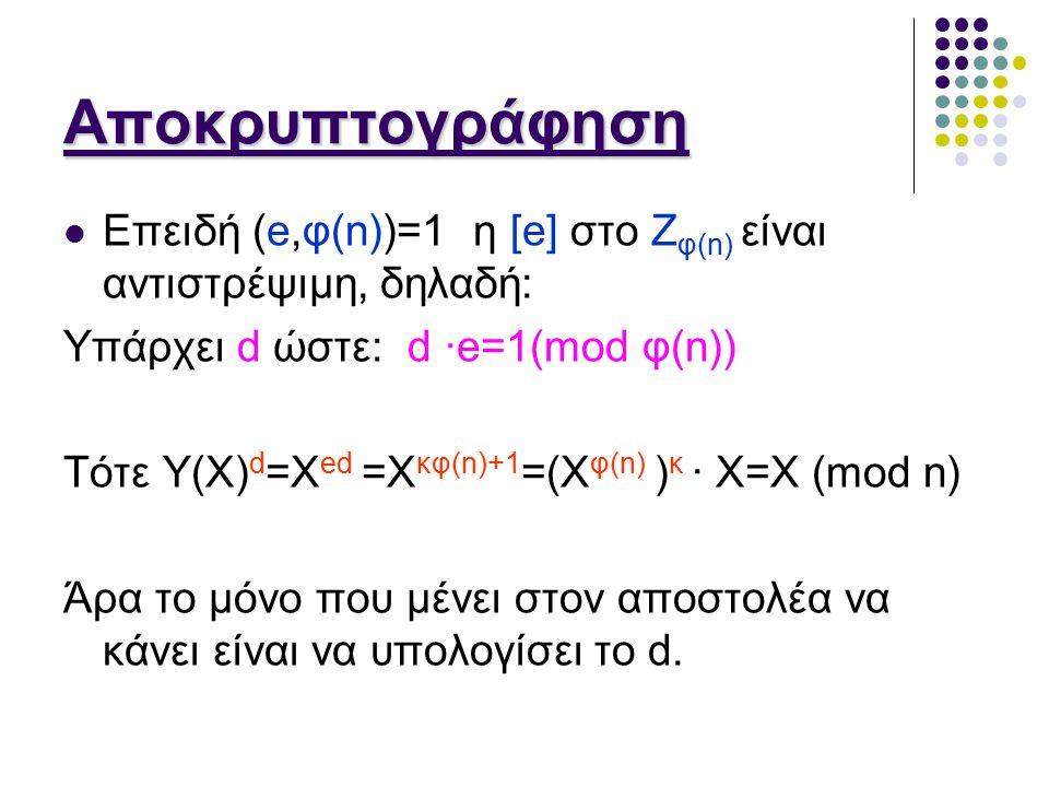 Αποκρυπτογράφηση Επειδή (e,φ(n))=1 η [e] στο Ζ φ(n) είναι αντιστρέψιμη, δηλαδή: Υπάρχει d ώστε: d ∙e=1(mod φ(n)) Τότε Υ(Χ) d =X ed =X κφ(n)+1 =(X φ(n) ) κ ∙ X=X (mod n) Άρα το μόνο που μένει στον αποστολέα να κάνει είναι να υπολογίσει το d.