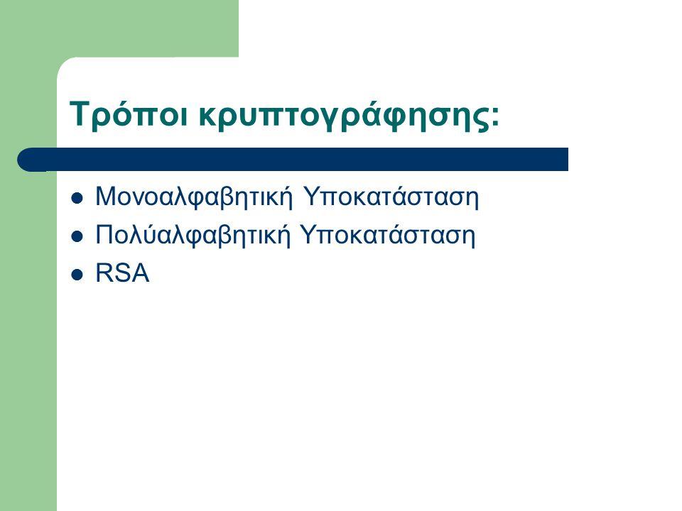 Τρόποι κρυπτογράφησης: Μονοαλφαβητική Υποκατάσταση Πολύαλφαβητική Υποκατάσταση RSA