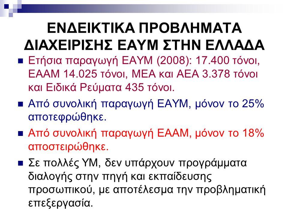 ΕΝΔΕΙΚΤΙΚΑ ΠΡΟΒΛΗΜΑΤΑ ΔΙΑΧΕΙΡΙΣΗΣ ΕΑΥΜ ΣΤΗΝ ΕΛΛΑΔΑ Ετήσια παραγωγή ΕΑΥΜ (2008): 17.400 τόνοι, ΕΑΑΜ 14.025 τόνοι, ΜΕΑ και ΑΕΑ 3.378 τόνοι και Ειδικά Ρε