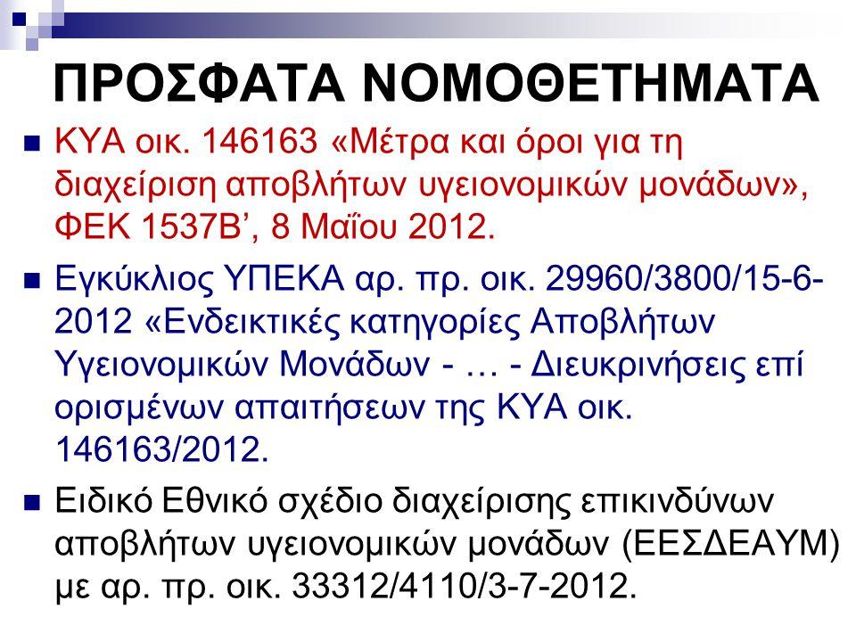 ΠΡΟΣΦΑΤΑ ΝΟΜΟΘΕΤΗΜΑΤΑ ΚΥΑ οικ. 146163 «Μέτρα και όροι για τη διαχείριση αποβλήτων υγειονομικών μονάδων», ΦΕΚ 1537Β', 8 Μαΐου 2012. Εγκύκλιος ΥΠΕΚΑ αρ.