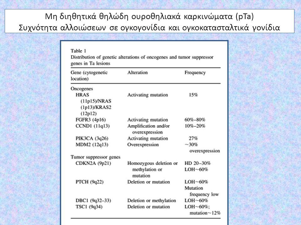 Μη διηθητικά θηλώδη ουροθηλιακά καρκινώματα (pTa) Συχνότητα αλλοιώσεων σε ογκογονίδια και ογκοκατασταλτικά γονίδια