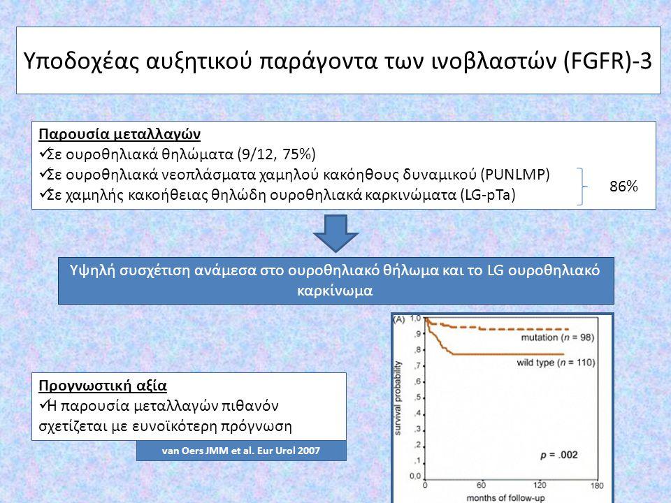 Υποδοχέας αυξητικού παράγοντα των ινοβλαστών (FGFR)-3 Παρουσία μεταλλαγών Σε ουροθηλιακά θηλώματα (9/12, 75%) Σε ουροθηλιακά νεοπλάσματα χαμηλού κακόη